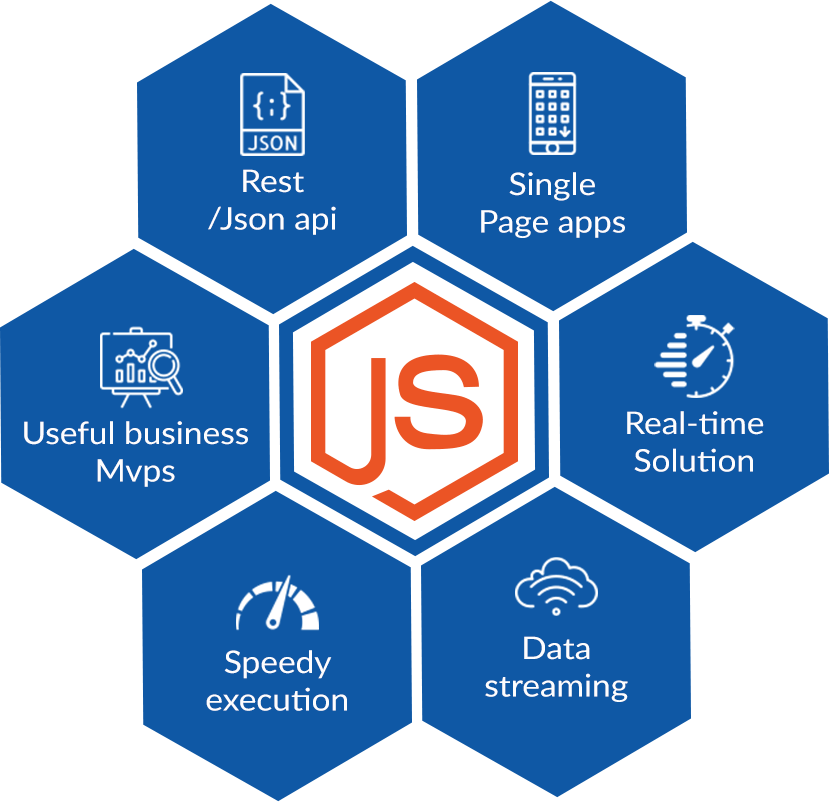 Node.Js Development Services for Real-Time Solutions