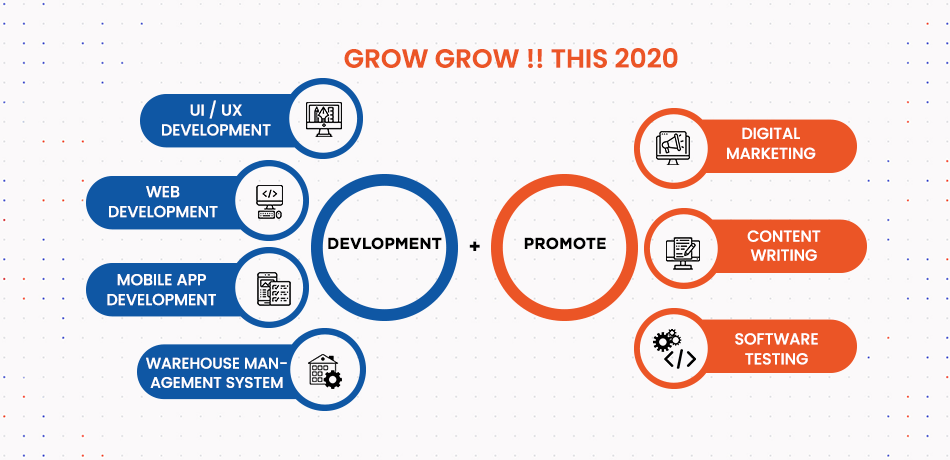 Happy New Year - Grow with us digitally this 2020 | APPWRK IT Solutions