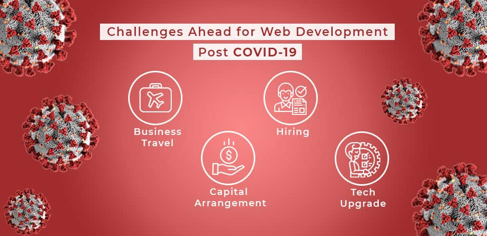 Web Development Challenges