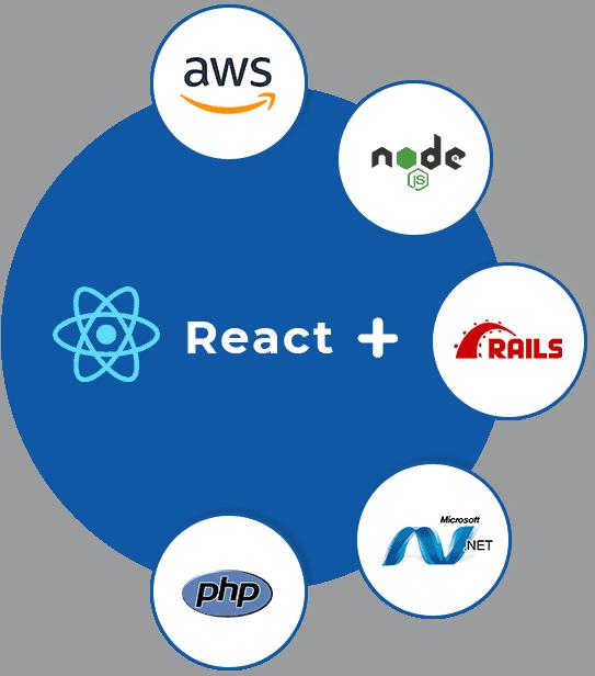 React Js Development Company - APPWRK IT Solutions Pvt. Ltd.